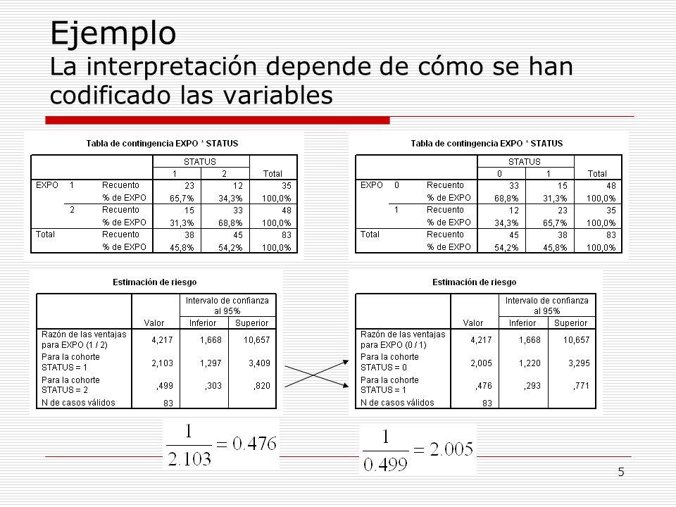 Ejemplo La interpretación depende de cómo se han codificado las variables