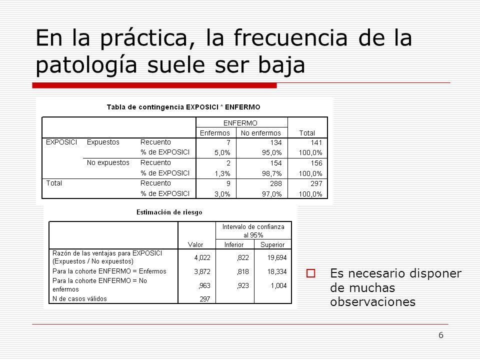 En la práctica, la frecuencia de la patología suele ser baja
