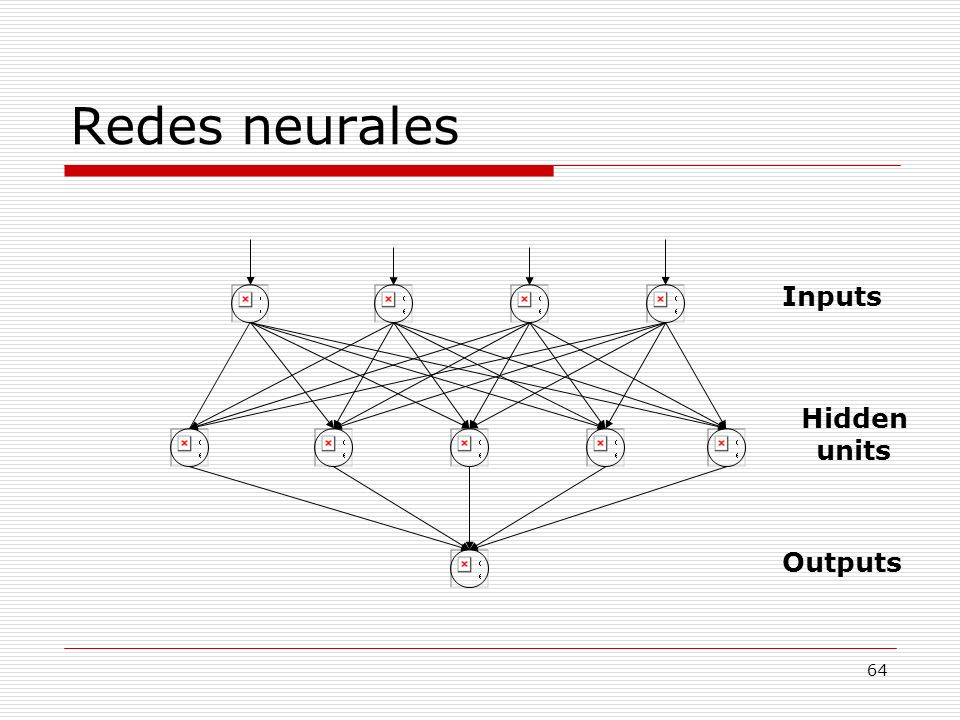 Redes neurales Inputs Hidden units Outputs