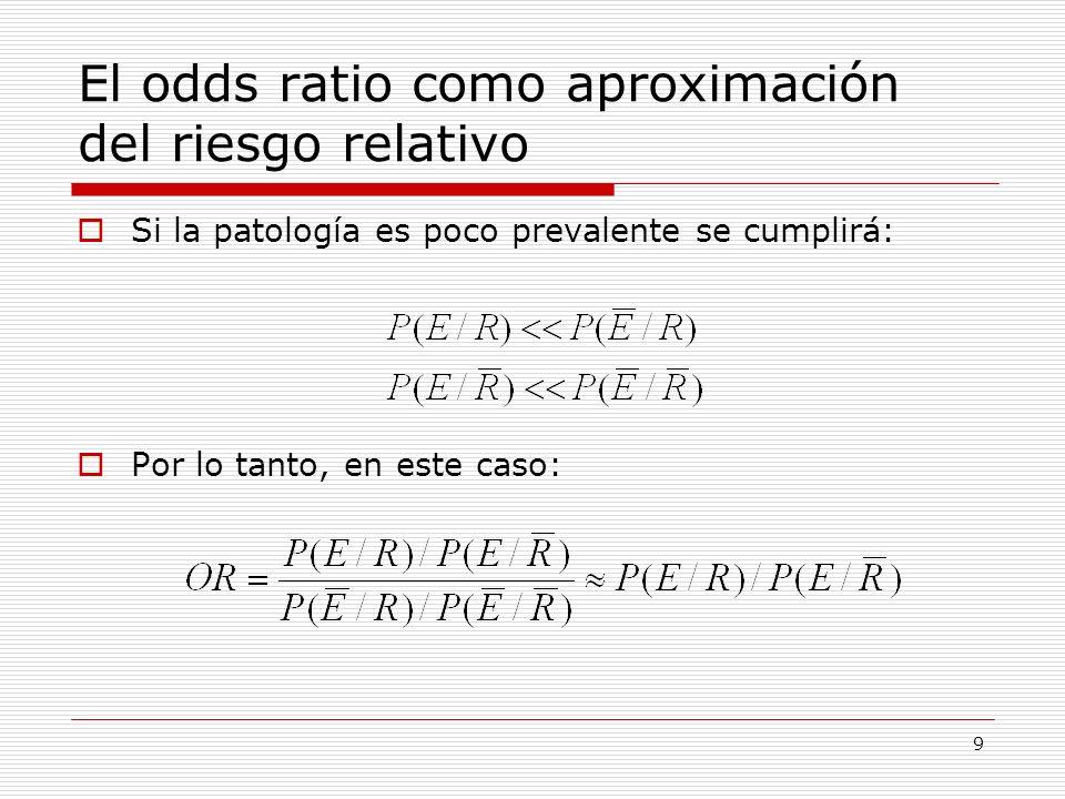 El odds ratio como aproximación del riesgo relativo