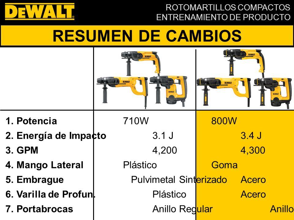 RESUMEN DE CAMBIOS Potencia 710W 800W Energía de Impacto 3.1 J 3.4 J