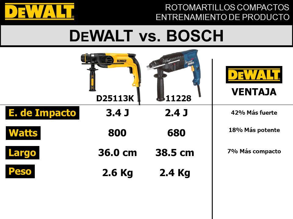 DEWALT vs. BOSCH VENTAJA E. de Impacto 3.4 J 2.4 J Watts 800 680 Largo