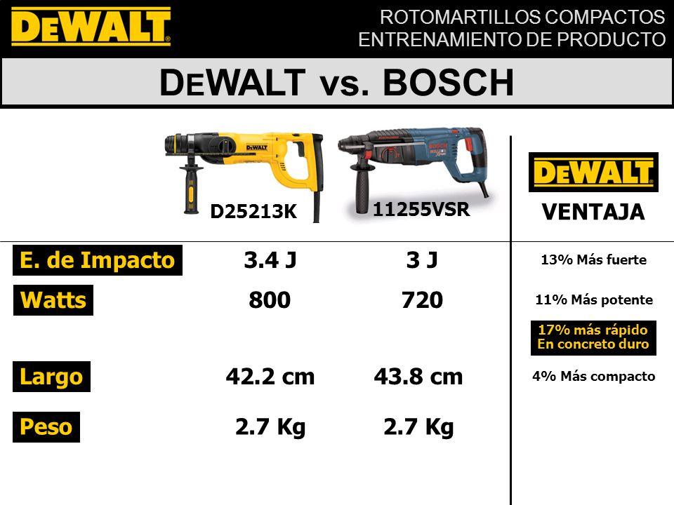 DEWALT vs. BOSCH VENTAJA E. de Impacto 3.4 J 3 J Watts 800 720 Largo