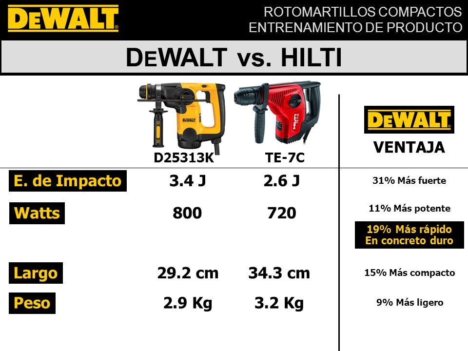 DEWALT vs. HILTI VENTAJA E. de Impacto 3.4 J 2.6 J Watts 800 720 Largo