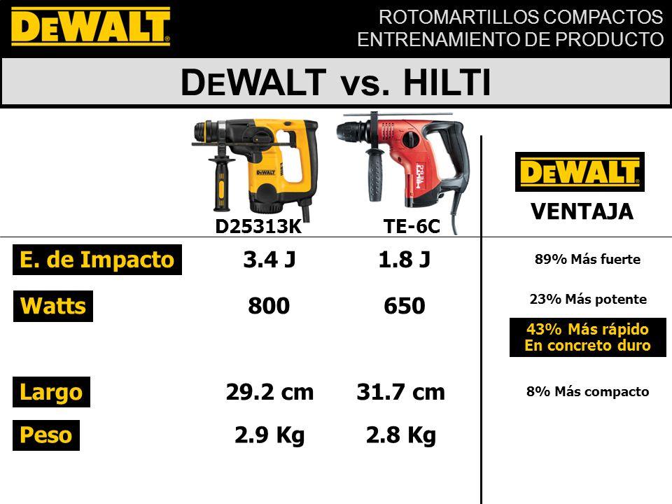 DEWALT vs. HILTI VENTAJA E. de Impacto 3.4 J 1.8 J Watts 800 650 Largo