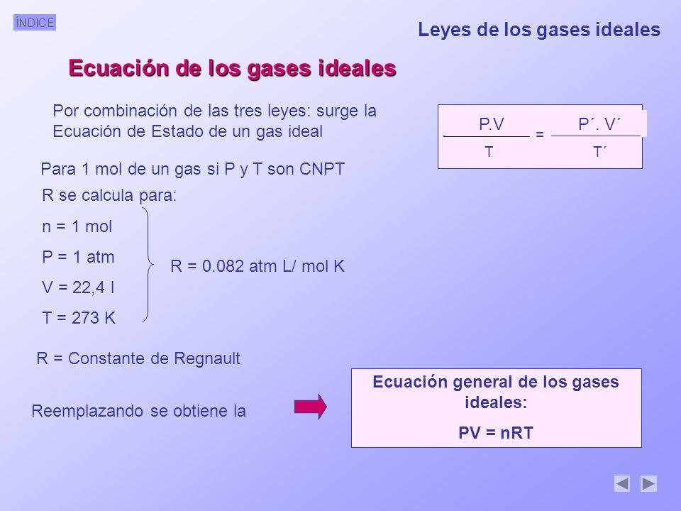 Ecuación de los gases ideales Ecuación general de los gases ideales: