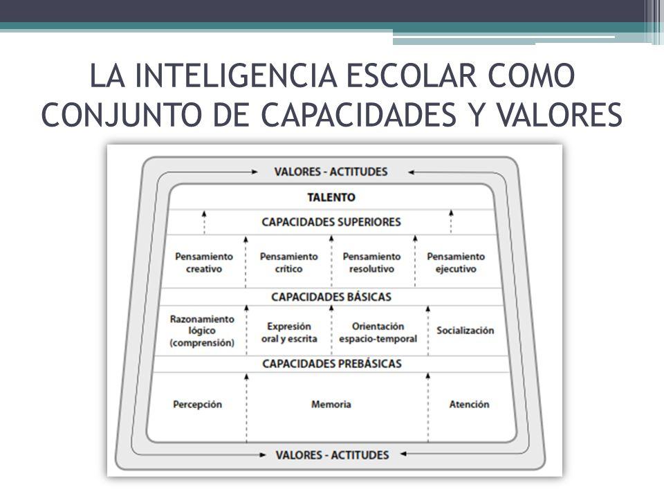 LA INTELIGENCIA ESCOLAR COMO CONJUNTO DE CAPACIDADES Y VALORES