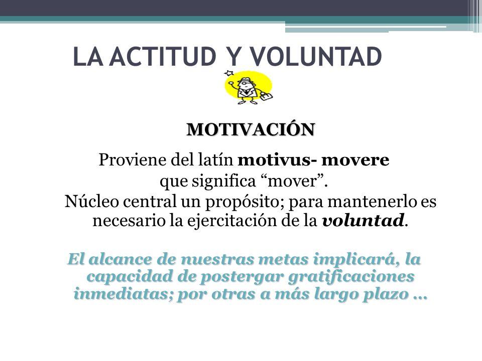 Proviene del latín motivus- movere