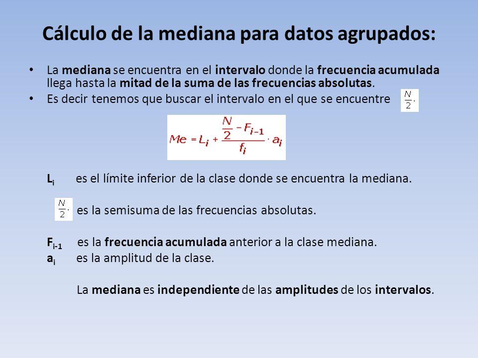 Cálculo de la mediana para datos agrupados: