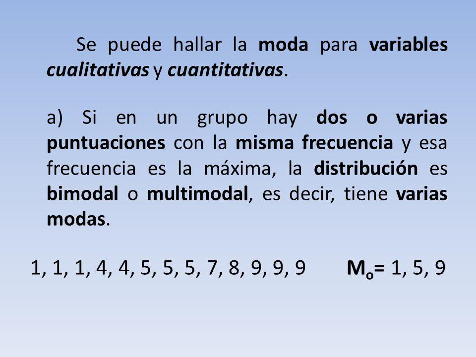 Se puede hallar la moda para variables cualitativas y cuantitativas.