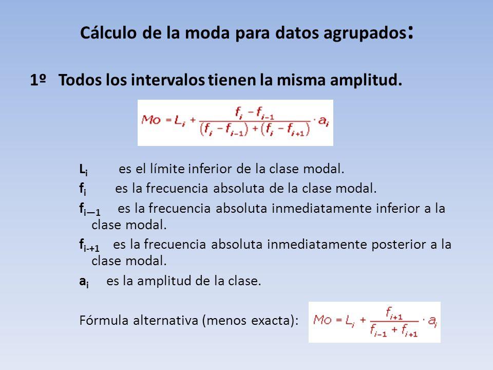 Cálculo de la moda para datos agrupados: