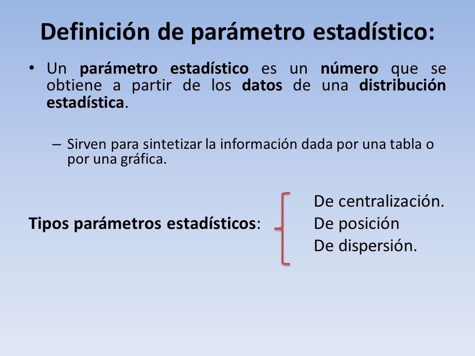 Definición de parámetro estadístico: