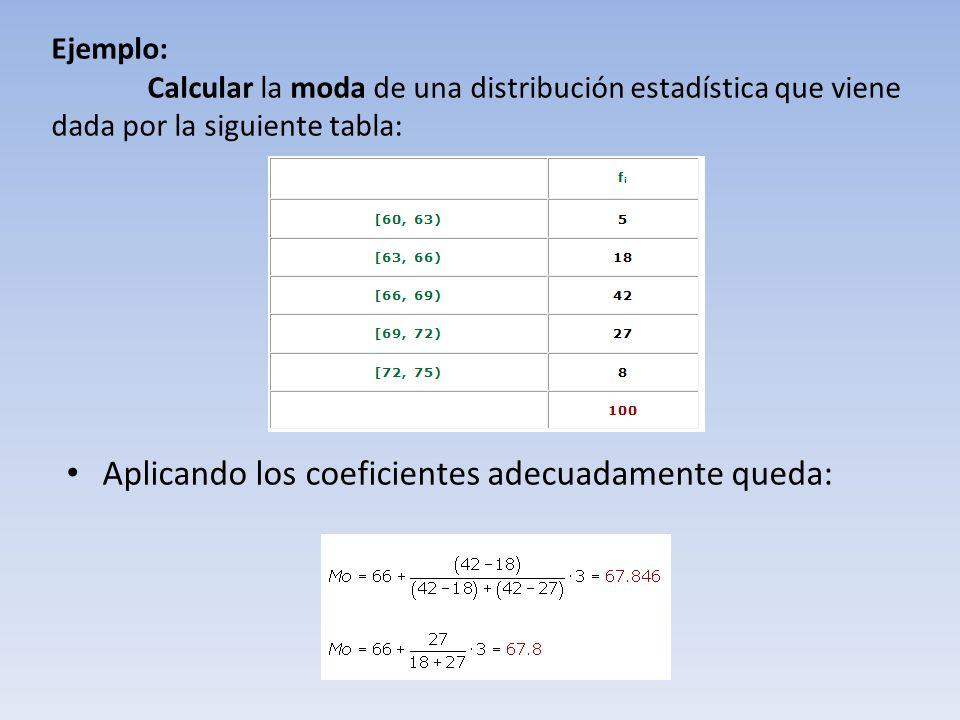 Aplicando los coeficientes adecuadamente queda: