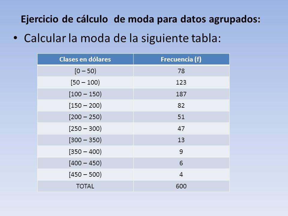 Ejercicio de cálculo de moda para datos agrupados: