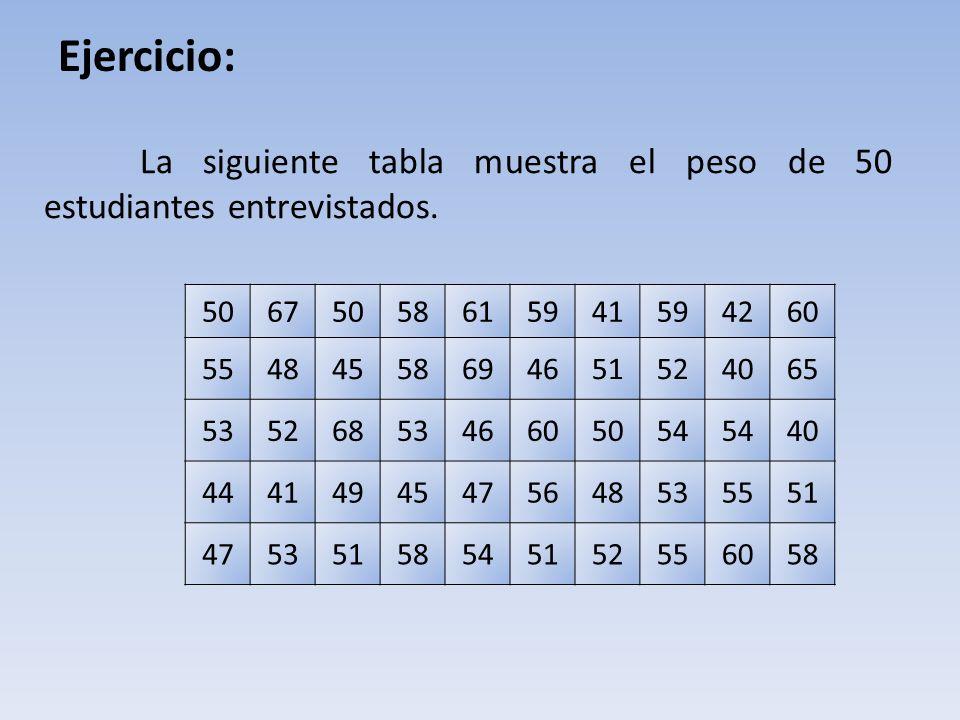 Ejercicio: La siguiente tabla muestra el peso de 50 estudiantes entrevistados. 50. 67. 58. 61. 59.
