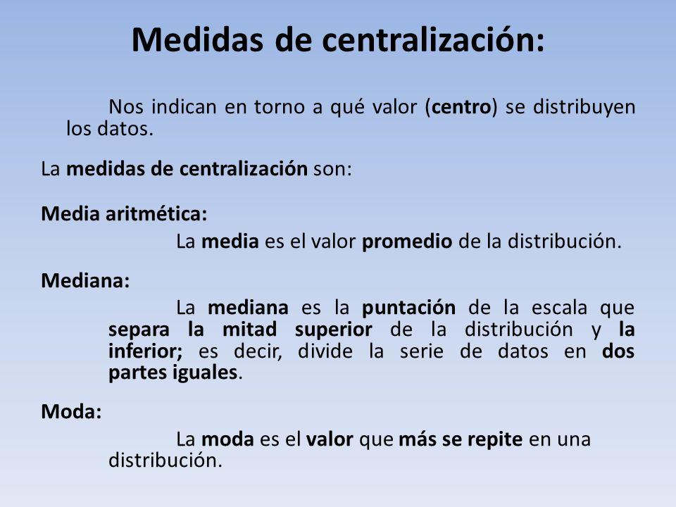 Medidas de centralización: