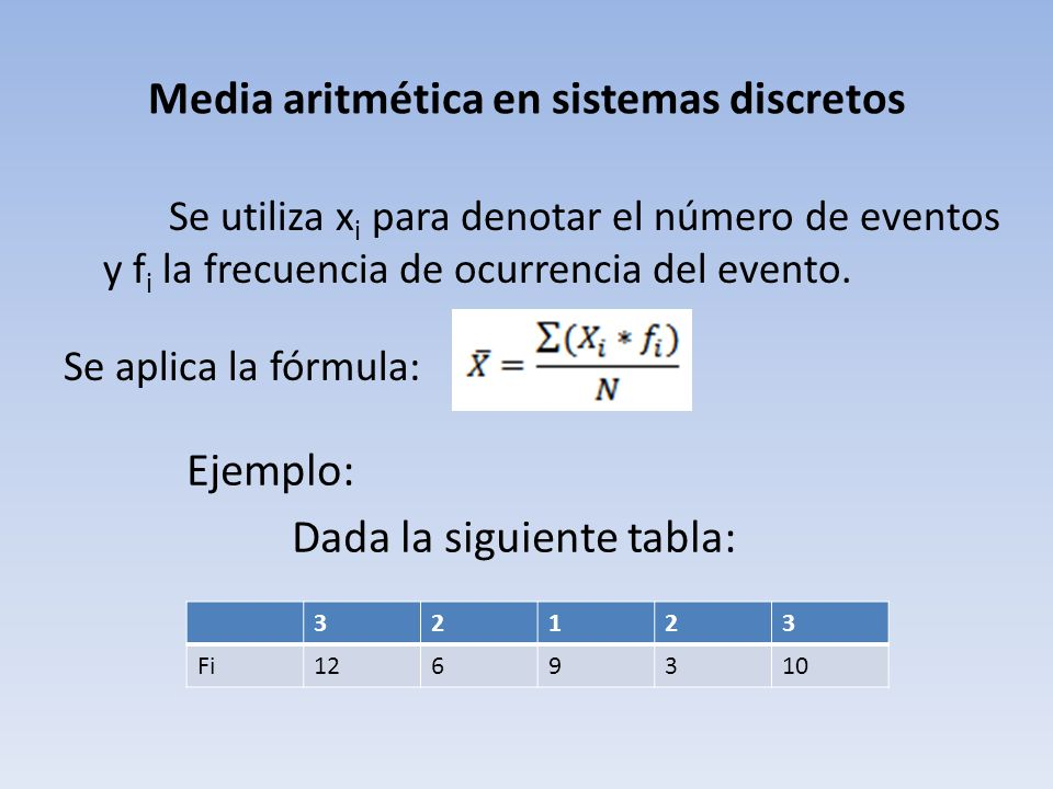 Media aritmética en sistemas discretos