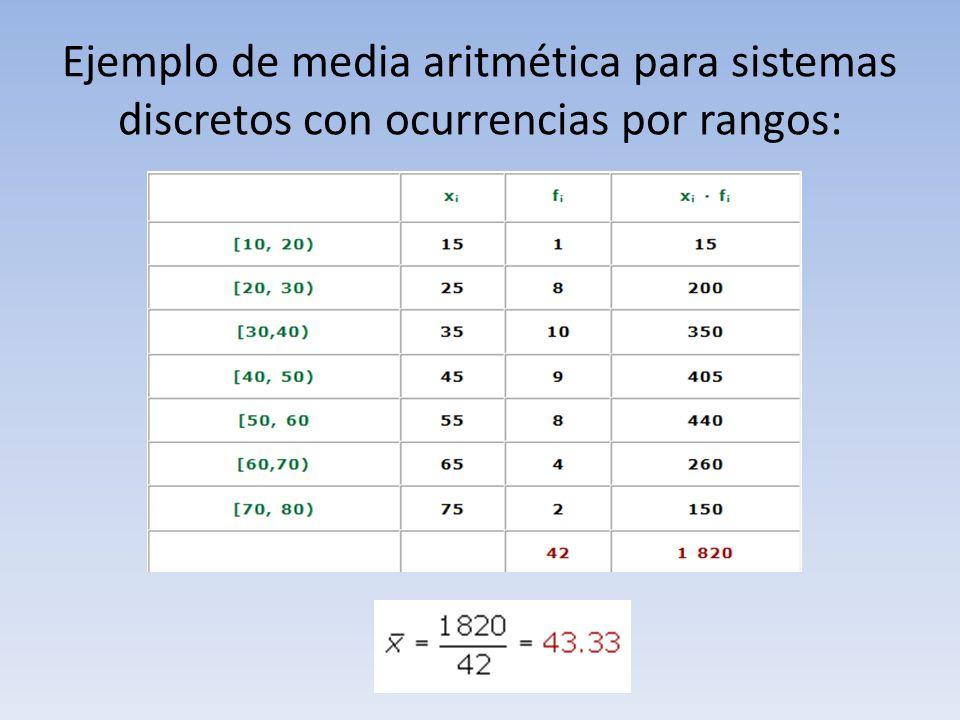 Ejemplo de media aritmética para sistemas discretos con ocurrencias por rangos: