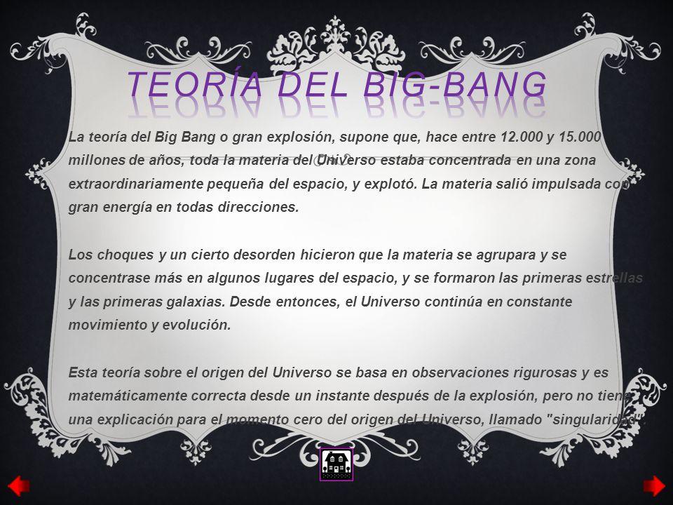 Teoría DEL BIG-BANG