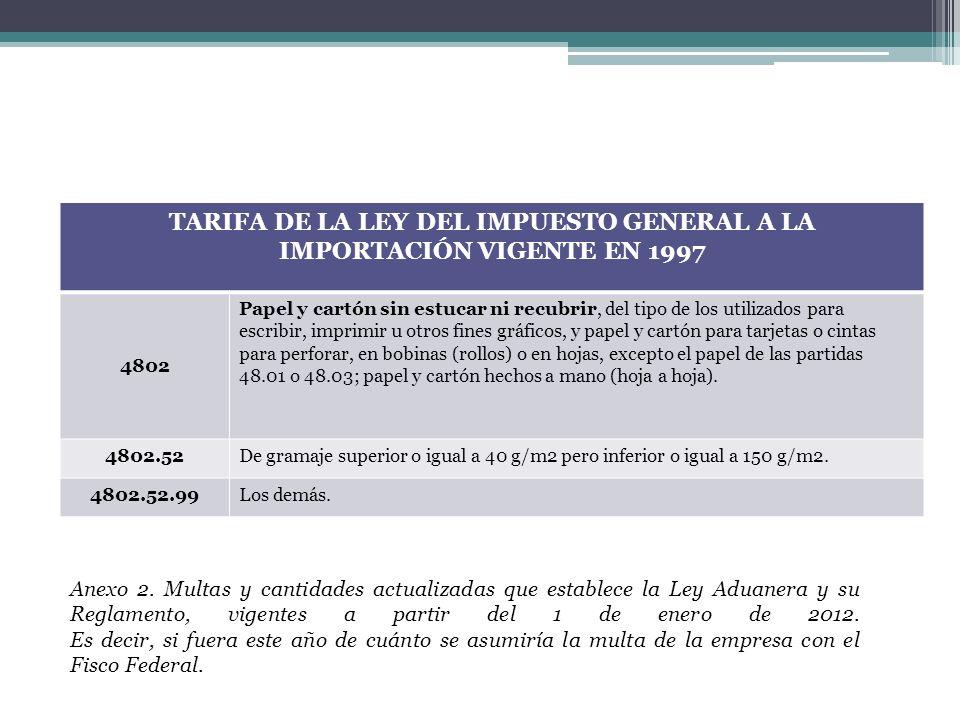 TARIFA DE LA LEY DEL IMPUESTO GENERAL A LA IMPORTACIÓN VIGENTE EN 1997
