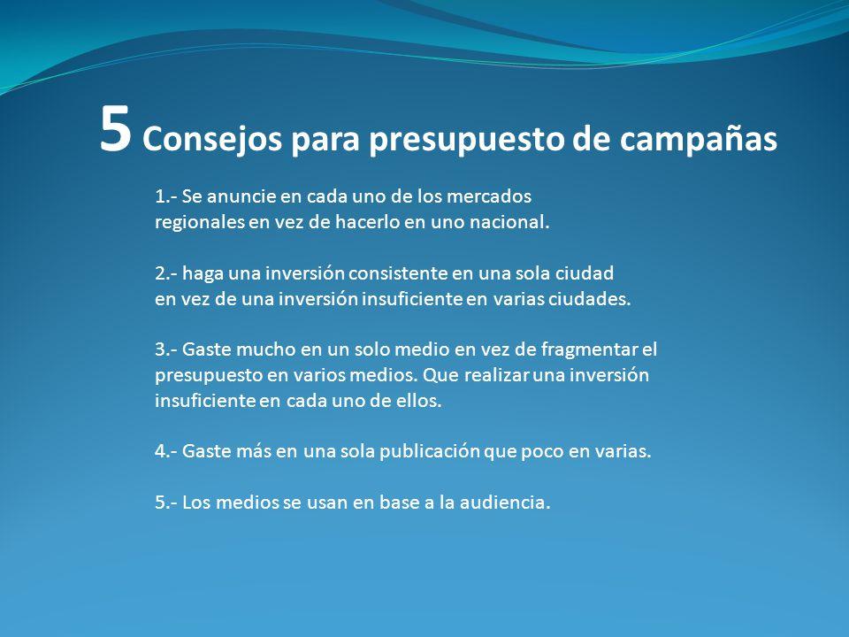 5 Consejos para presupuesto de campañas