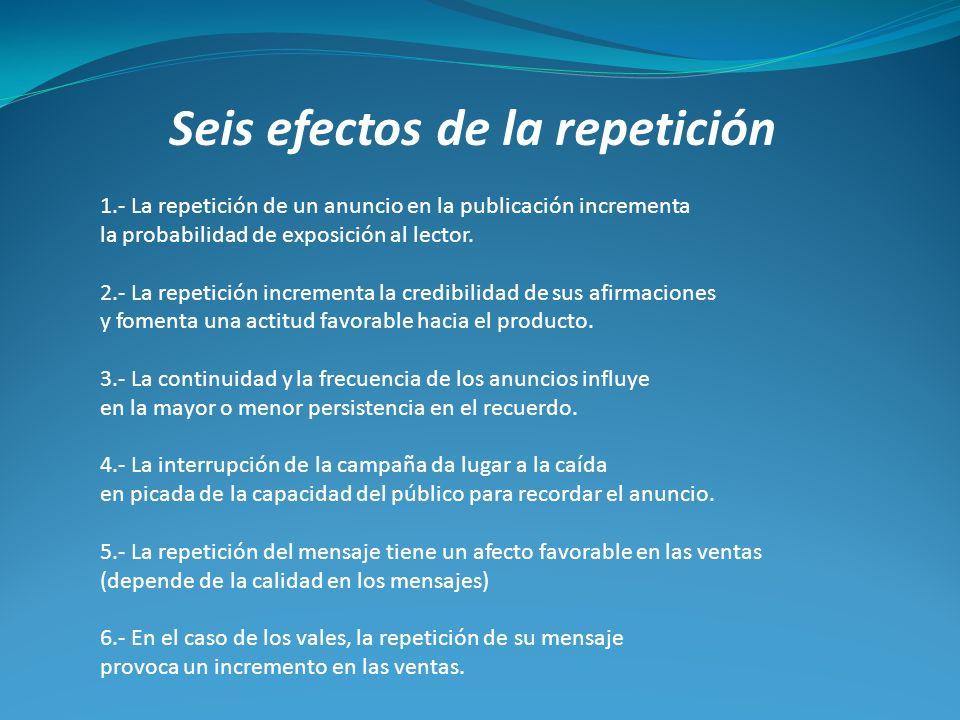 Seis efectos de la repetición