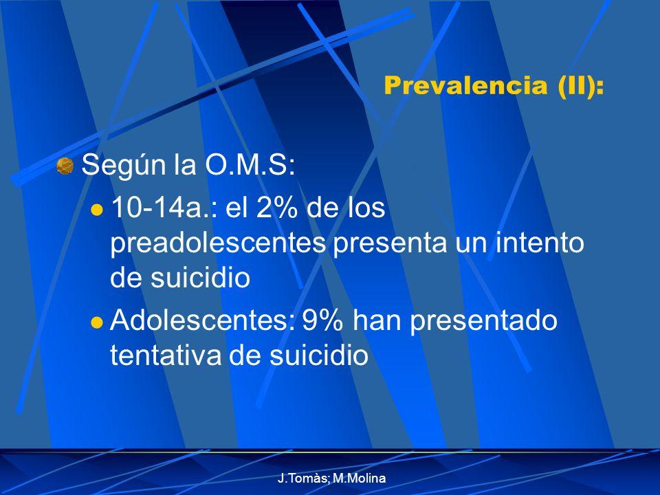 10-14a.: el 2% de los preadolescentes presenta un intento de suicidio