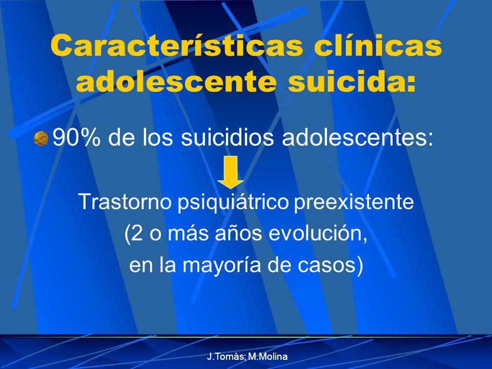Características clínicas adolescente suicida: