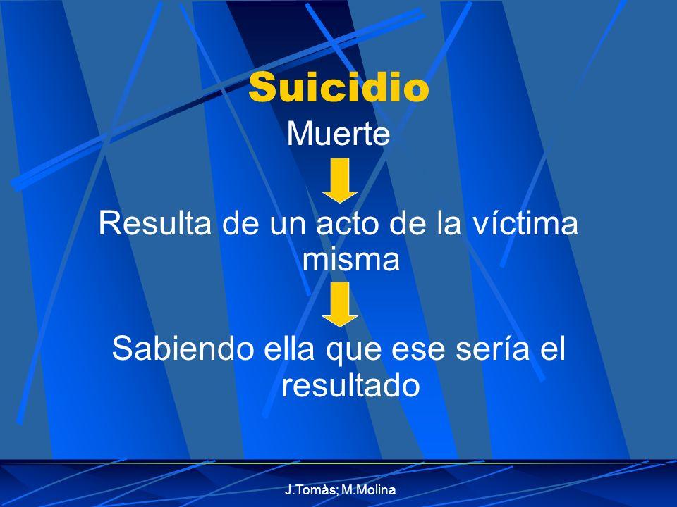 Suicidio Muerte Resulta de un acto de la víctima misma
