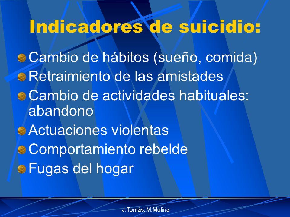Indicadores de suicidio: