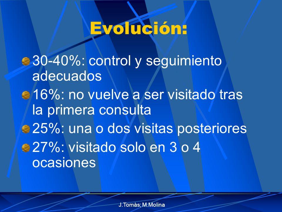 Evolución: 30-40%: control y seguimiento adecuados