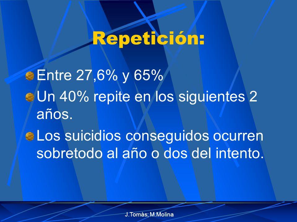 Repetición: Entre 27,6% y 65% Un 40% repite en los siguientes 2 años.