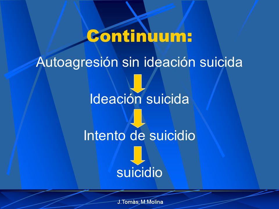 Autoagresión sin ideación suicida