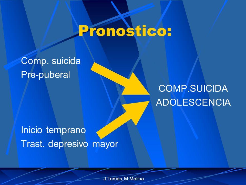 Pronostico: Comp. suicida Pre-puberal COMP.SUICIDA ADOLESCENCIA