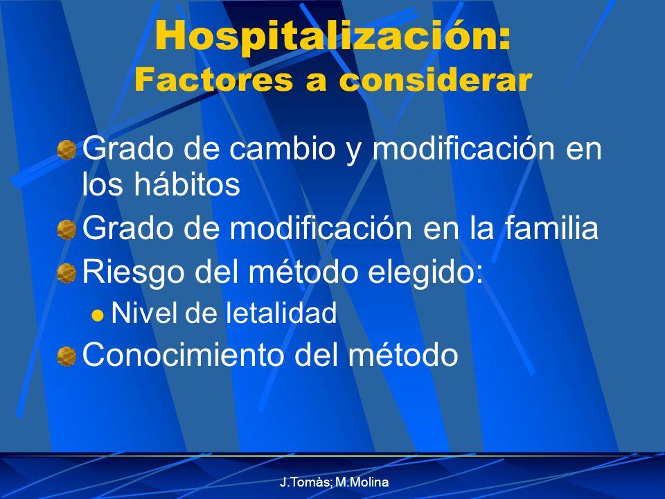 Hospitalización: Factores a considerar