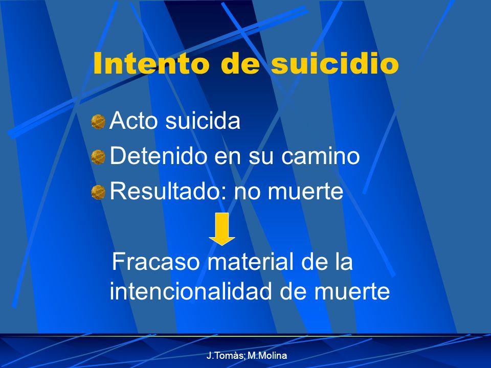 Intento de suicidio Acto suicida Detenido en su camino