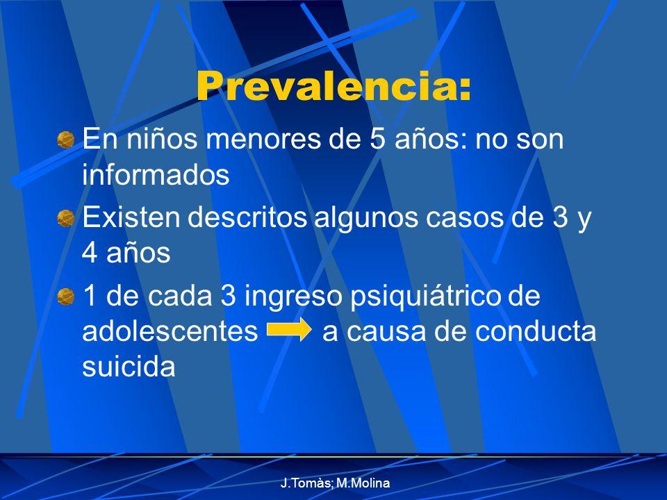 Prevalencia: En niños menores de 5 años: no son informados