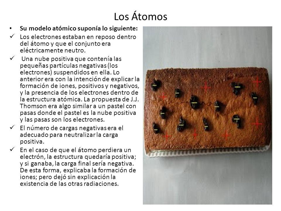 Los Átomos Su modelo atómico suponía lo siguiente: