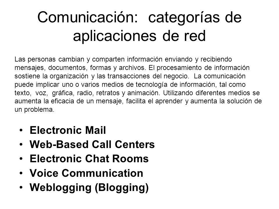Comunicación: categorías de aplicaciones de red
