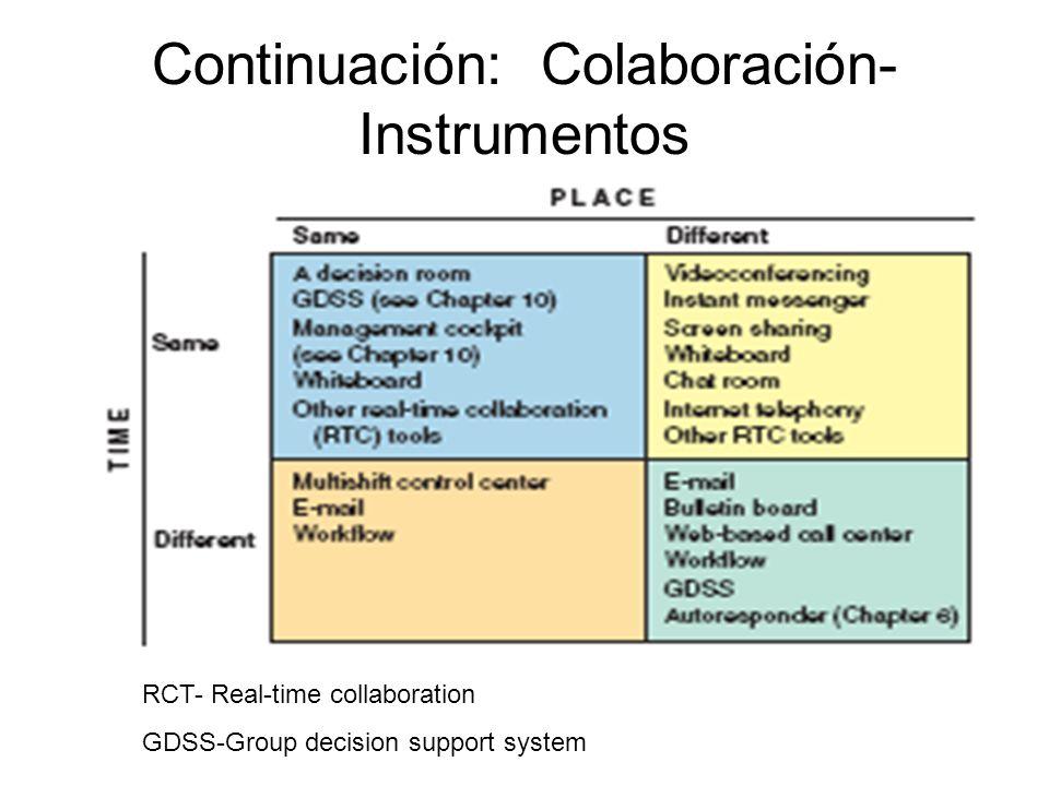 Continuación: Colaboración- Instrumentos