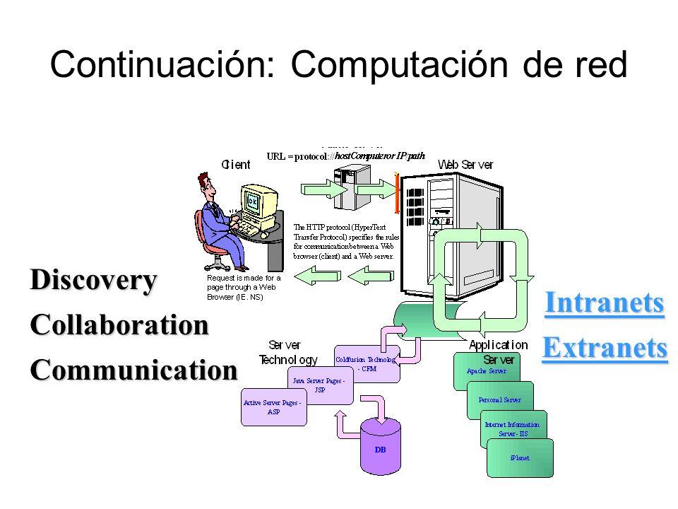 Continuación: Computación de red