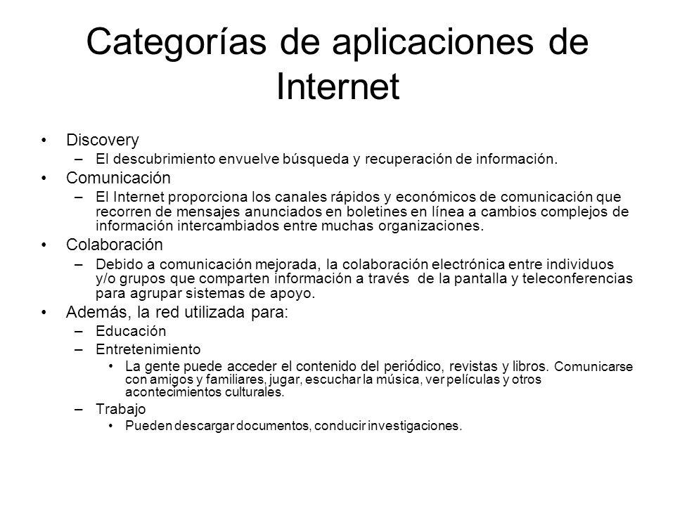 Categorías de aplicaciones de Internet