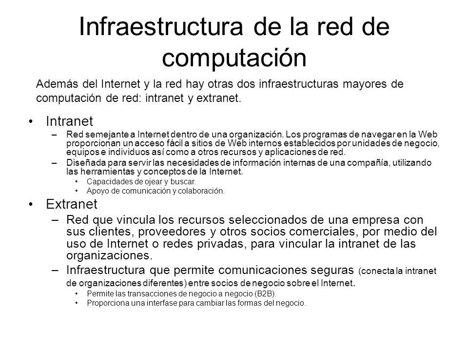 Infraestructura de la red de computación