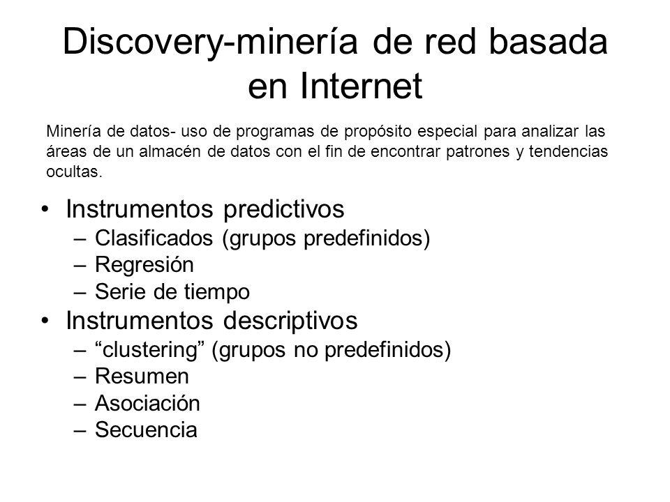 Discovery-minería de red basada en Internet