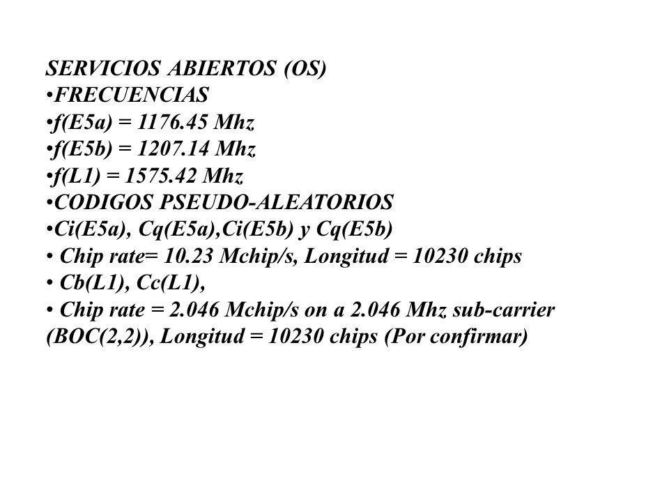 SERVICIOS ABIERTOS (OS) •FRECUENCIAS •f(E5a) = 1176