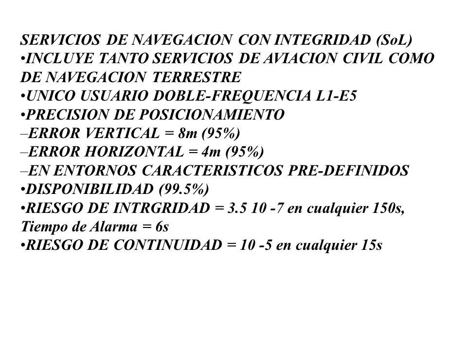 SERVICIOS DE NAVEGACION CON INTEGRIDAD (SoL) •INCLUYE TANTO SERVICIOS DE AVIACION CIVIL COMO DE NAVEGACION TERRESTRE •UNICO USUARIO DOBLE-FREQUENCIA L1-E5 •PRECISION DE POSICIONAMIENTO –ERROR VERTICAL = 8m (95%) –ERROR HORIZONTAL = 4m (95%) –EN ENTORNOS CARACTERISTICOS PRE-DEFINIDOS •DISPONIBILIDAD (99.5%) •RIESGO DE INTRGRIDAD = 3.5 10 -7 en cualquier 150s, Tiempo de Alarma = 6s •RIESGO DE CONTINUIDAD = 10 -5 en cualquier 15s