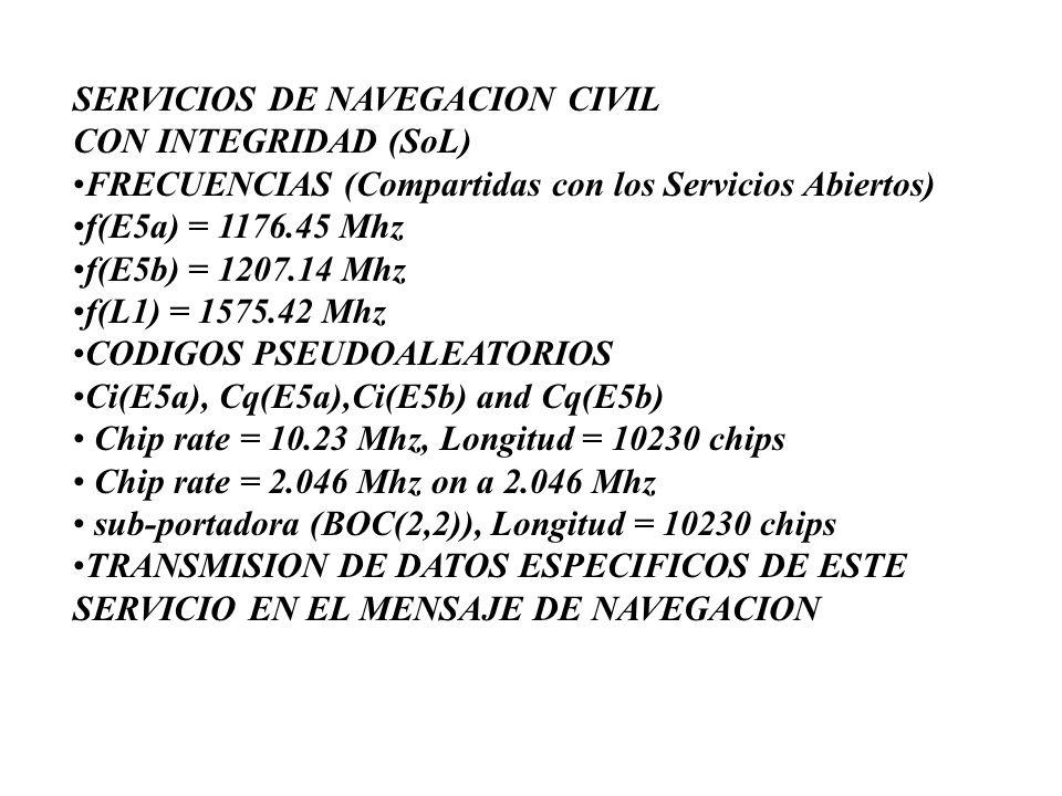 SERVICIOS DE NAVEGACION CIVIL CON INTEGRIDAD (SoL) •FRECUENCIAS (Compartidas con los Servicios Abiertos) •f(E5a) = 1176.45 Mhz •f(E5b) = 1207.14 Mhz •f(L1) = 1575.42 Mhz •CODIGOS PSEUDOALEATORIOS •Ci(E5a), Cq(E5a),Ci(E5b) and Cq(E5b) • Chip rate = 10.23 Mhz, Longitud = 10230 chips • Chip rate = 2.046 Mhz on a 2.046 Mhz • sub-portadora (BOC(2,2)), Longitud = 10230 chips •TRANSMISION DE DATOS ESPECIFICOS DE ESTE SERVICIO EN EL MENSAJE DE NAVEGACION