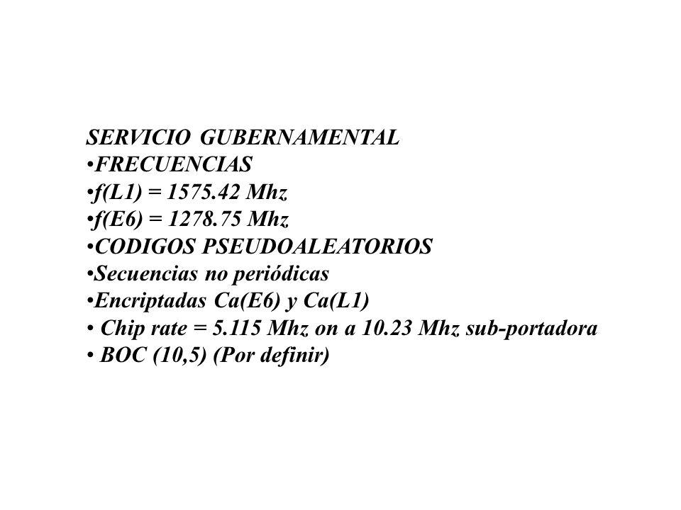 SERVICIO GUBERNAMENTAL •FRECUENCIAS •f(L1) = 1575.42 Mhz •f(E6) = 1278.75 Mhz •CODIGOS PSEUDOALEATORIOS •Secuencias no periódicas •Encriptadas Ca(E6) y Ca(L1) • Chip rate = 5.115 Mhz on a 10.23 Mhz sub-portadora • BOC (10,5) (Por definir)