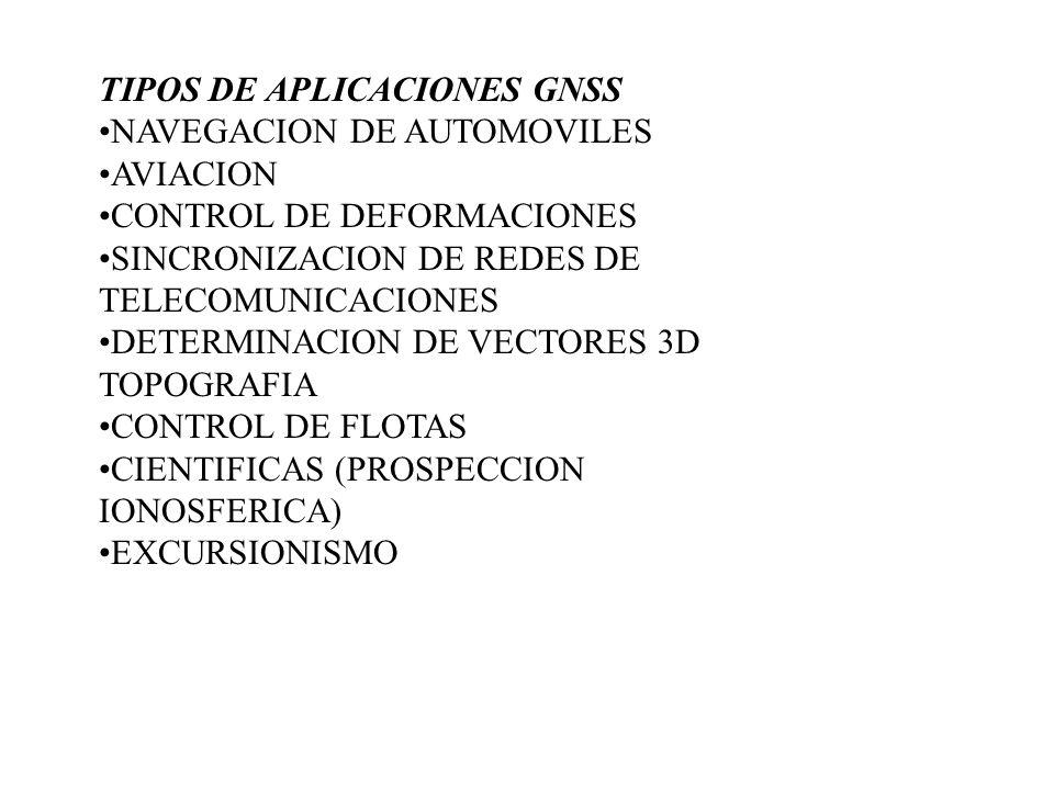TIPOS DE APLICACIONES GNSS •NAVEGACION DE AUTOMOVILES •AVIACION •CONTROL DE DEFORMACIONES •SINCRONIZACION DE REDES DE TELECOMUNICACIONES •DETERMINACION DE VECTORES 3D TOPOGRAFIA •CONTROL DE FLOTAS •CIENTIFICAS (PROSPECCION IONOSFERICA) •EXCURSIONISMO