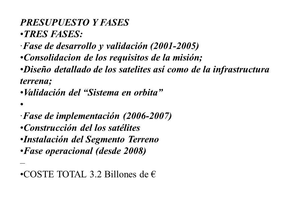 PRESUPUESTO Y FASES •TRES FASES: ·Fase de desarrollo y validación (2001-2005) •Consolidacion de los requisitos de la misión; •Diseño detallado de los satelites así como de la infrastructura terrena; •Validación del Sistema en orbita • ·Fase de implementación (2006-2007) •Construcción del los satélites •Instalación del Segmento Terreno •Fase operacional (desde 2008) – •COSTE TOTAL 3.2 Billones de €